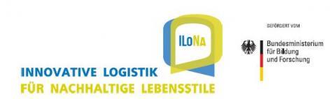 "ILoNa-Logo ""Innovative Logistik für Nachhaltige Lebensstile"", gefördert vom BMBF"