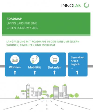 Titelblatt der Roadmap aus dem Projekt INNOLAB